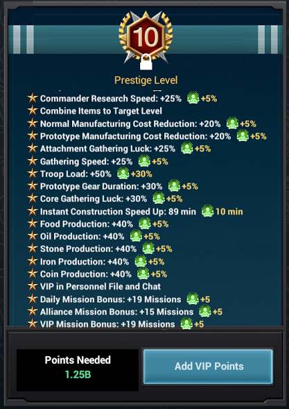VIP Prestige 8 Lvl 10 Part 2